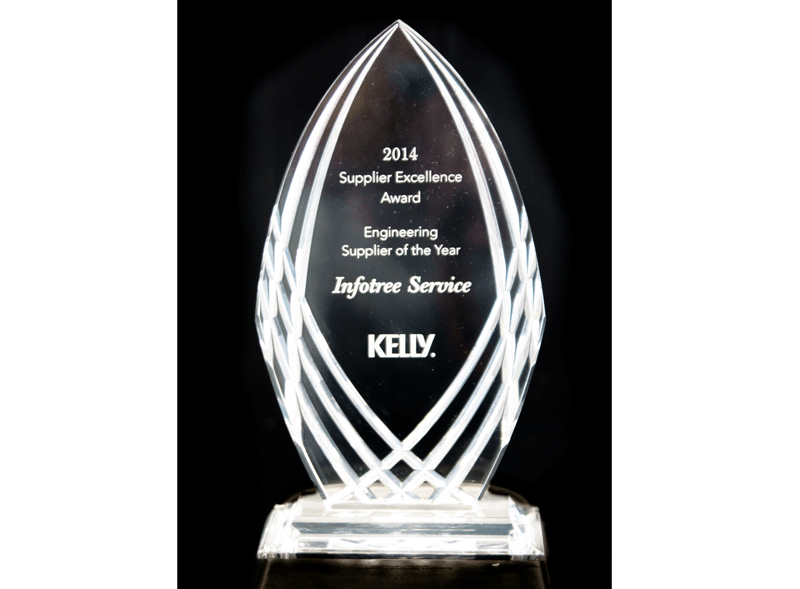 Infotree Global Kelly Awards