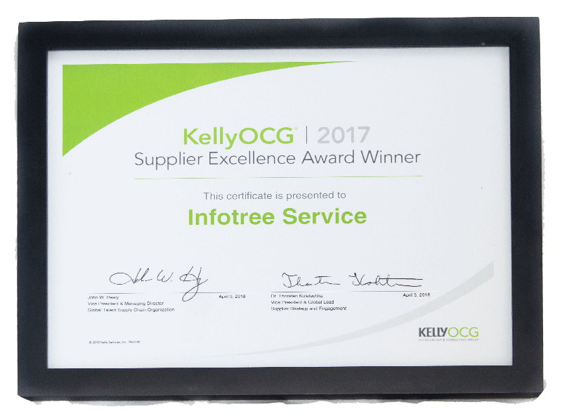Infotree Global Kelly OCG